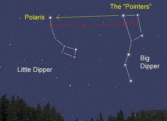אתה יכול בקלות לזהות את הכוכב הצפוני