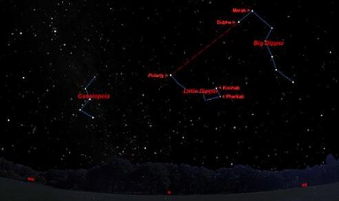 קצה הידית של הדיפר הקטן הוא הכוכב הצפוני